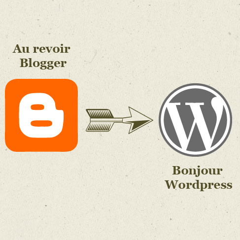 de blogger à wordpress