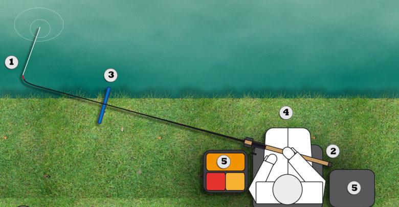 Photo of Position de pêche au quiver – feeder